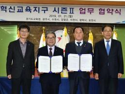 양평군-도교육청 혁신교육지구 시즌Ⅱ 협약