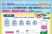 성남시 재활용품 보상 교환사업