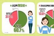 도교육청 사교육 인식도 등 여론조사 결과 발표